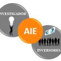 Campaña septiembre-noviembre Tax Lease: Impulso inversor al I+D